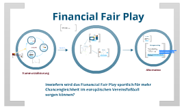 will financial fair play make football a fairer game Pensions, property and more an away fans guide to stadium the truth for sale: how to fight the evil and make some money on it too will financial fair play make.