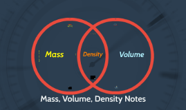 Mass, Volume, Density Notes