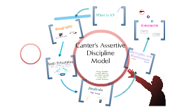 Copy of Canter's Assertive Discipline Model