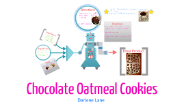 Copy of Chocolate Oatmeal Cookies