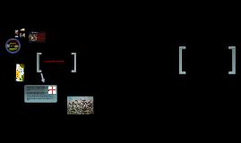 Las cruzadas y su importancia