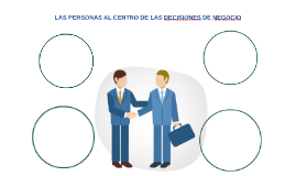 LAS PERSONAS AL CENTRO DE LAS DECISIONES DE NEGOCIO