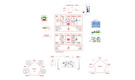 Business Model Organytel