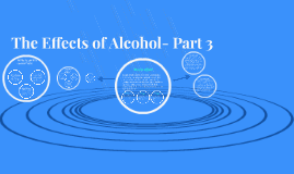 The Effects of Alcohol- Part 3