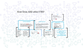 How Does ASD affect FXS?