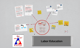 Copy of Copy of Labor Education for Graduating Students