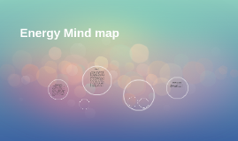 Energy Mind map