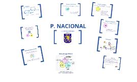 El modelo TPACK P. Nacional de España