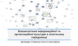 Взаємозв'язок інфомаційної та організаційної культури в осві