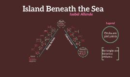 Island Beneath the Sea Plot/History Graph
