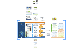 Copy of BROCHURE TEMPLATE PREZI