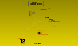 MORIAH'S U-HIGH HOOKUP LIST