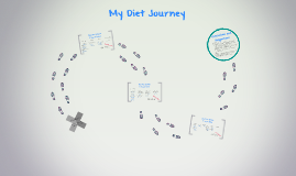 My Diet Journey
