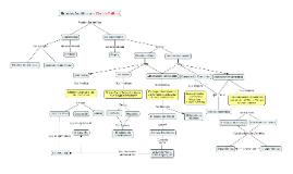 Métodos Analíticos de Ciencia Política