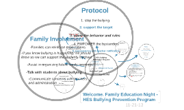 Welcome. Family Education Night - HES Bullying Prevention Pr
