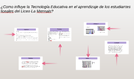 """1- """"En el liceo La Mennais, en los últimos años la tecnologí"""