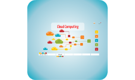 Copy of Free - Cloud Computing glam prezi template