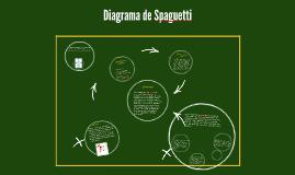 Copy of Diagrama de Spaguetti