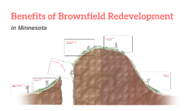 Benefits of Brownfield Redevelopment