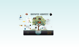 Growth mindset (Den)