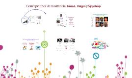 Copy of Concepciones de la infancia: Freud, Piaget y Vygotsky