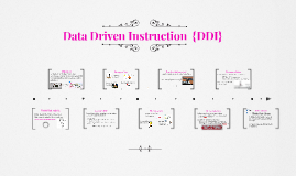 Copy of Data Driven Instruction