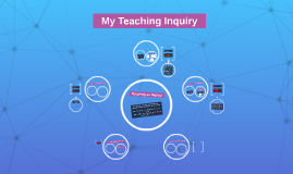 My Teaching Inquiry 2015