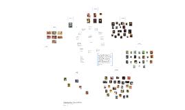 Cópia de Copy of AUTORRETRATO: Identidade, subjetividade e poética pessoal nas Artes Visuais
