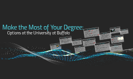 Make the Most of Your Degree!