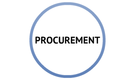 Draft SOP Procurement