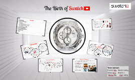 Copy of The Birth of Swatch
