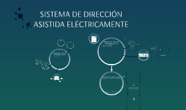 Copy of SISTEMA DE DIRECCION ASISTIDA ELECTRICAMENTE