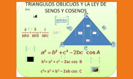 Copy of Triangulos oblicuangulos