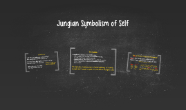Jungian Symbolism of Self