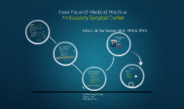 Ambulatory Surgical Center