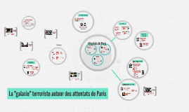 La galaxie terroriste autour des attentats de Paris