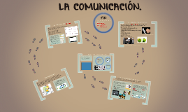 Copy of LA COMUNICACION