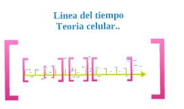 Copy of Teoria Celular