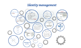 Copy of Identity Management