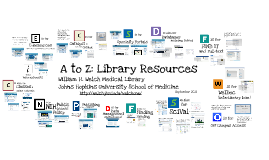 A to Z: Library Resources - Postdocs
