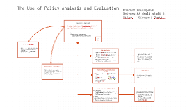 Copy of Use of Policy Analysis and Evaluatio
