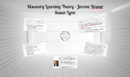 Copy of Discovery Learning Theory - Jerome Bruner