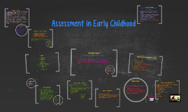 Copy of Assessment in Early Childhood