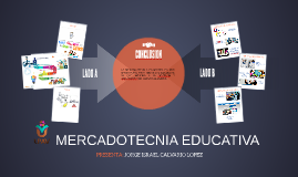 MERCADOTECNIA EDUCATIVA