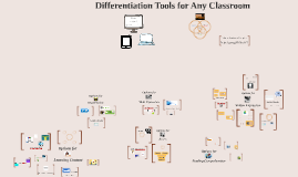 Differentiation Tools for Any Classroom