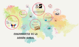 Copy of Componentes de la