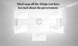 Mind map all the things you have learned about the governmen