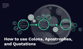 How to use Colon, Apostrophe, and Quotations