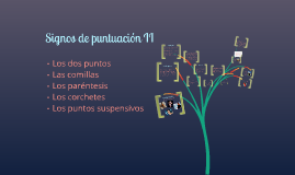 Copy of Signos de puntuación II