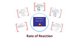 IGCSE Chemistry - Rate of Reaction